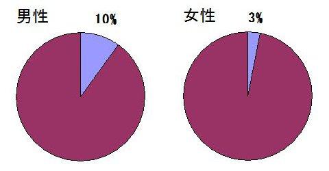 graph1028_01.jpg