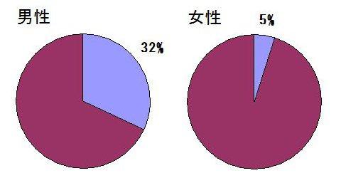 graph1028_02.jpg