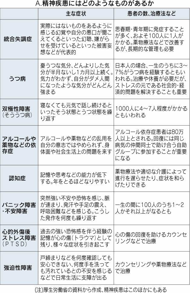 http://www.ieji.org/dilemma/nikkei1.jpg