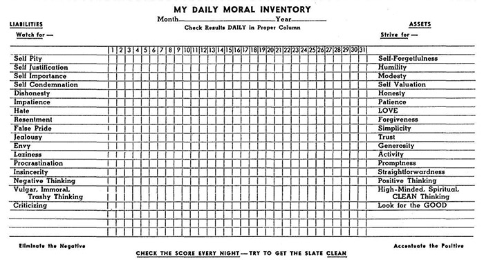 My Daily Moral Inventory